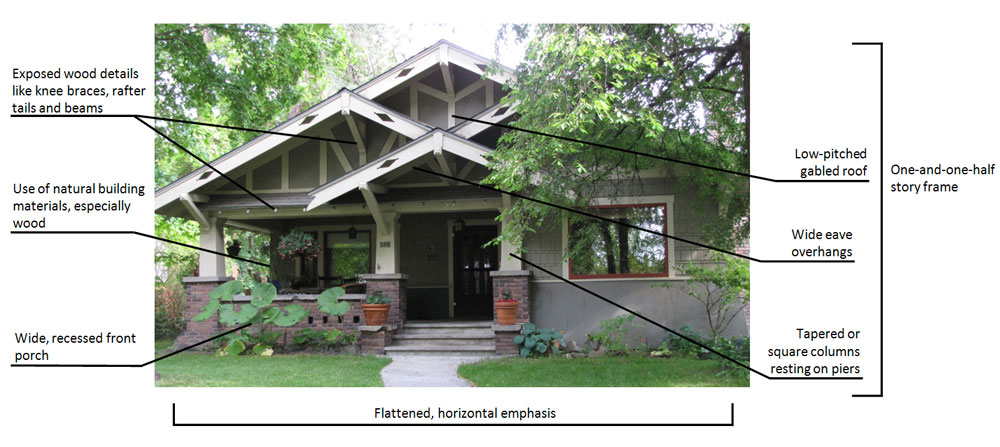 Craftsman bungalow exterior color schemes joy studio for Craftsman style architects