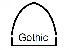 gothic with name